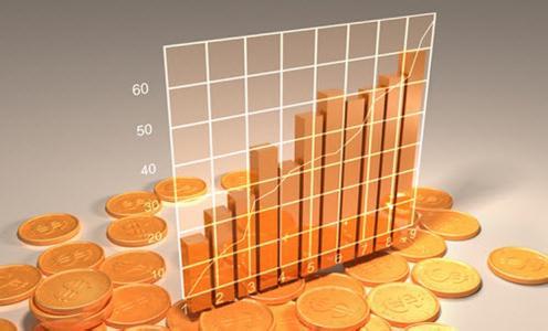 资金管理三条原则—基本风险控制