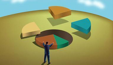 供应链金融的四大发展特点