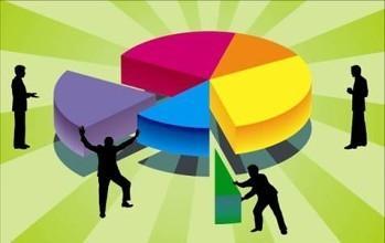 企业应收账款管理的四项基本措施!