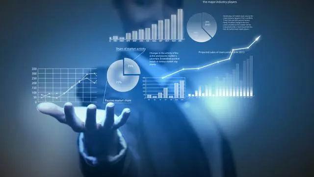 影响企业财务战略规划的几方面要素
