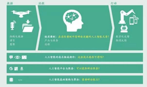 波士顿咨询:未来10年,中国金融业23%的岗位将受AI影响(深度分析)