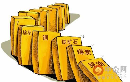 现在是变得防御性的时候 大宗商品和黄金是不二选择