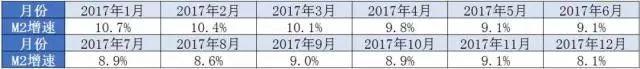 2018年5月金融统计数据报告