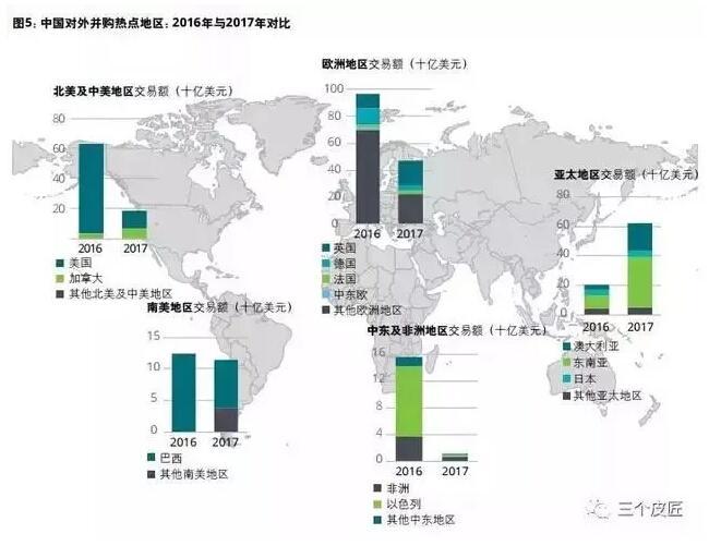 德勤2018中企海外投资指南:出口难再保持高增长,海外并购或创新高