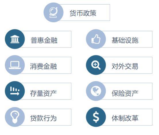 银保监会下发相关政策明文鼓励消费信贷发展