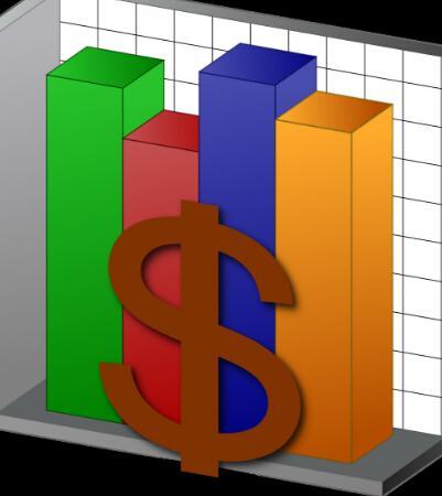 融资租赁市场适用国内信用证问题分析