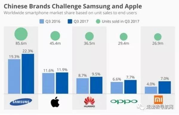 """国产手机""""走出去""""风险重重,中国企业如何免遭不公平待遇?"""
