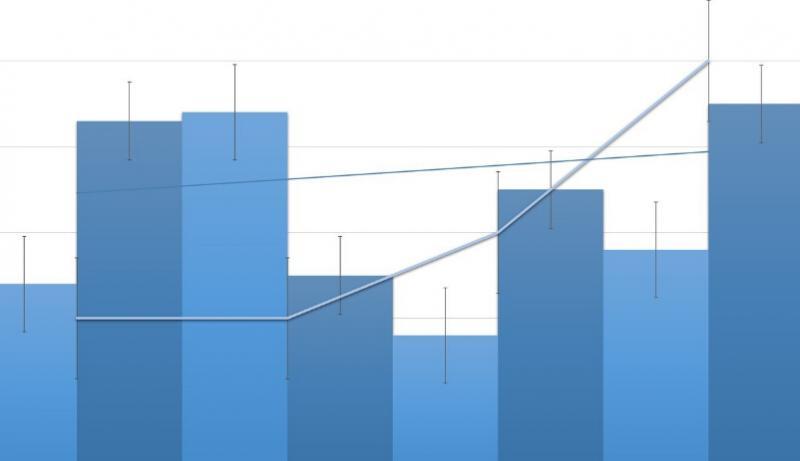 业务与财务融合的五大难点分析