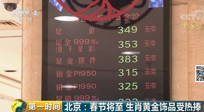 好嗨哟,买黄金!除了中国大妈,各国央行也都纷纷出手了!