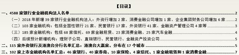 4588家银行业金融机构、115家外资行分行和102家上市金融机构名单大全