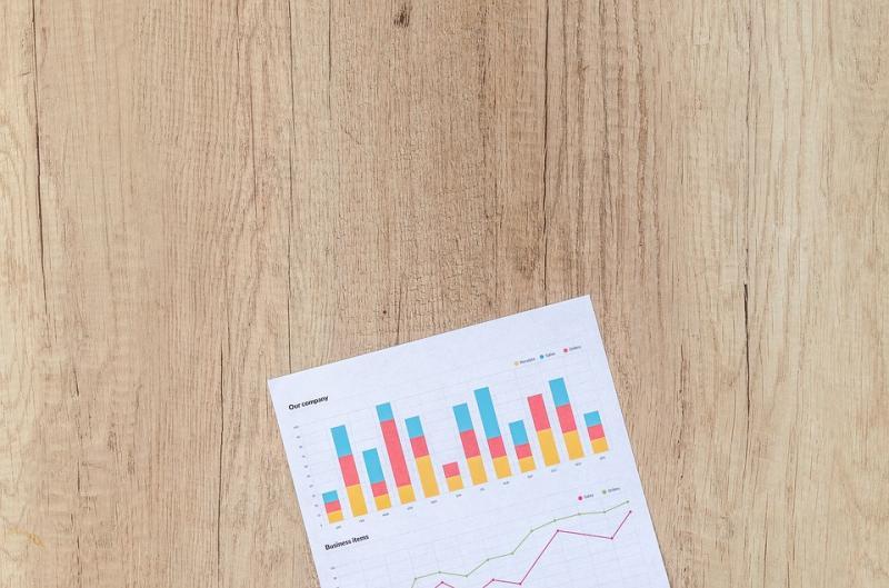 易观分析:2019中国金融科技专题分析