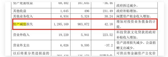 紫金银行去年逾期贷款10.95亿 拟发行45亿可转债资本补充迫切