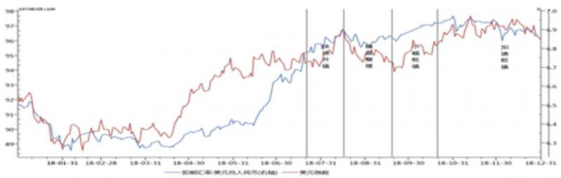 """汇率双向波动下,""""外汇衍生交易+""""的创新与应用"""