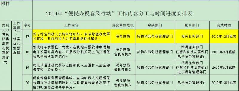 税务总局宣布:2019年底前取消抄报税!10月抄报税与以往大不同!
