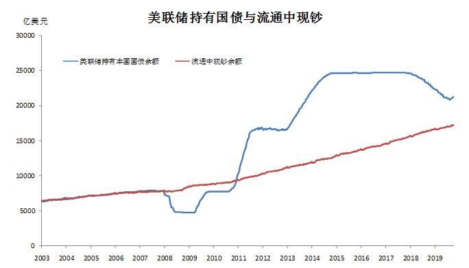 央行票据是适合中国国情的货币政策工具
