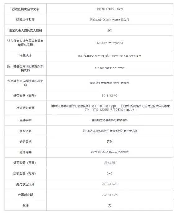 跨境支付最大罚单!京东旗下支付公司违规被罚近3000万