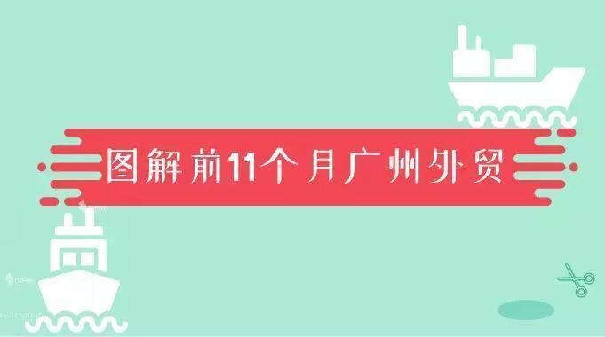 海关统计:前11个月广州外贸规模在全国主要外贸城市中位居第6