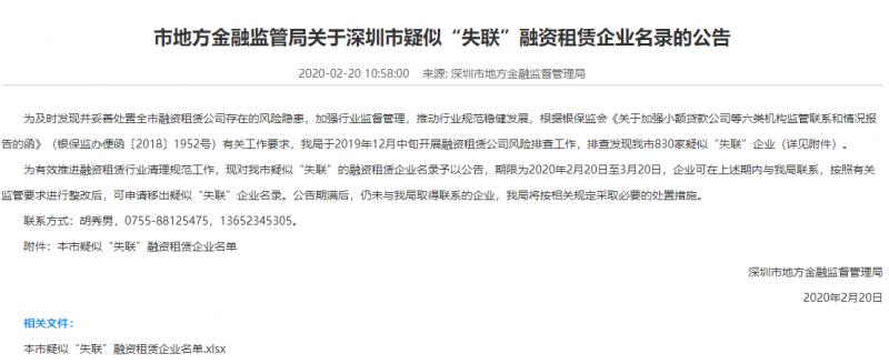 """强监管旋风不停!江西公布46家疑似""""失联""""融资租赁公司名单(附名单)"""