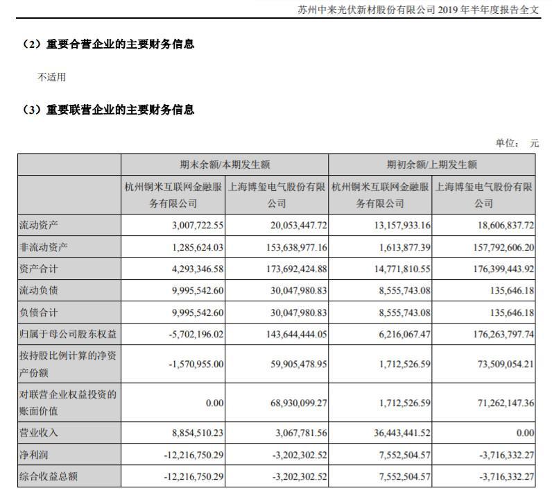 杭州警方:铜掌柜CEO主动投案,平台涉嫌非吸被立案侦查