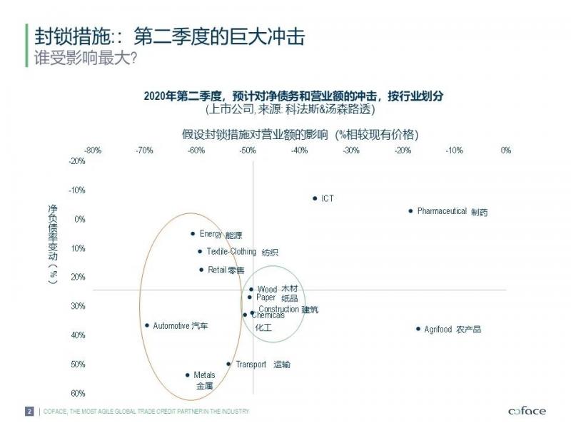 太平&科法斯:经济的复苏,大部分都归功于制造业