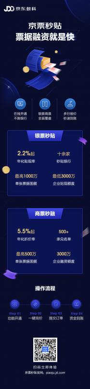 硬核!京东票据正式进入商票领域,支持507家白名单!