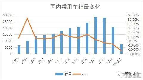 回溯灿谷(CANG)十年上升期,下一个十年增长何从?