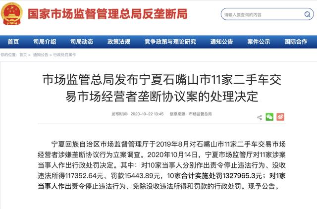 宁夏11家二手车交易市场涉嫌垄断 合计罚没约132.8万元