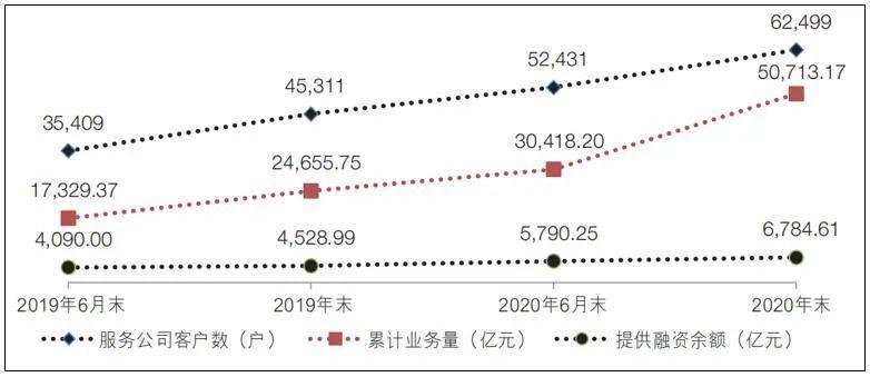 浙商银行成立金融科技子公司,科技人员占比超11%