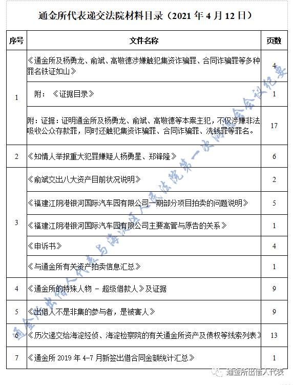 北京百亿暴雷P2P最新进展:三百多人被起诉,法院正核查扣押财产