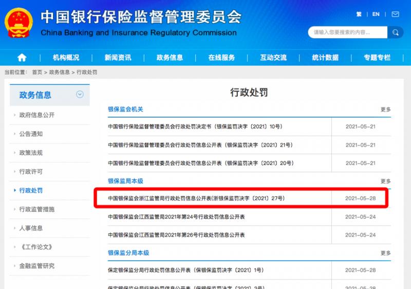 浙江工行遭银保监会处罚440万,信用卡汽车分期被批严重不审慎